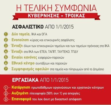 pinakas_syntakseis